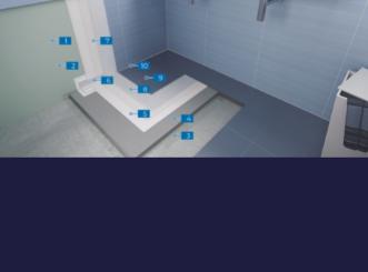 Een waterdichte badkamer